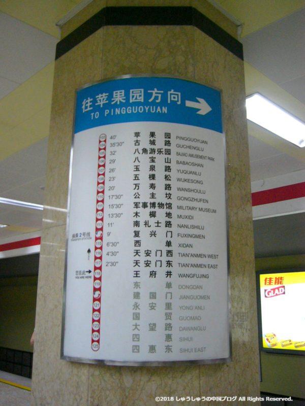 2004年北京の地下鉄の1号線