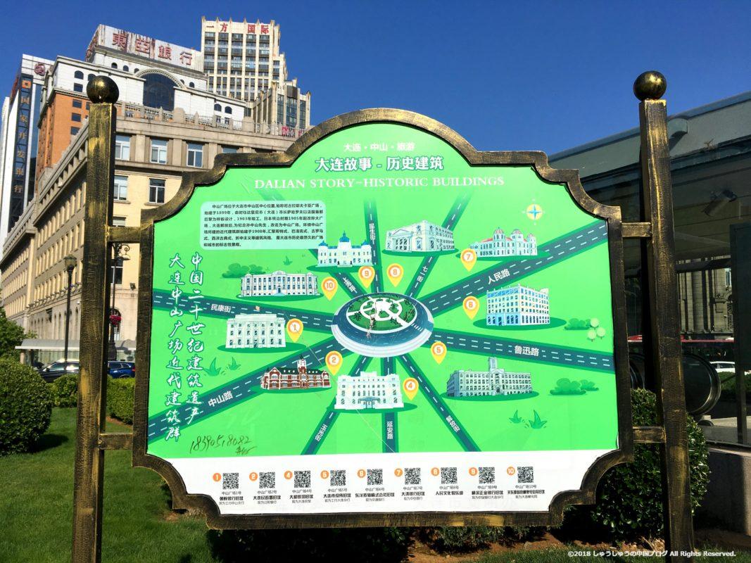 大連中山広場の近代建築群のガイド図