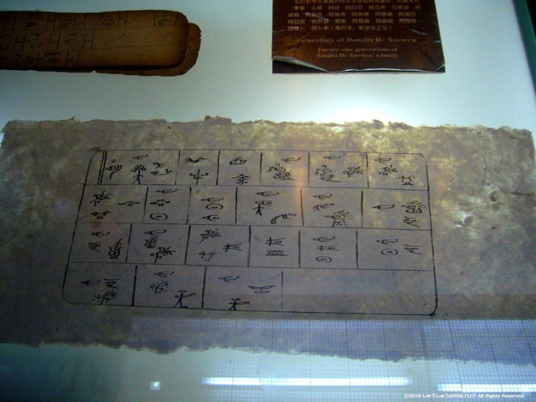 麗江の東巴文化博物院の東巴文字
