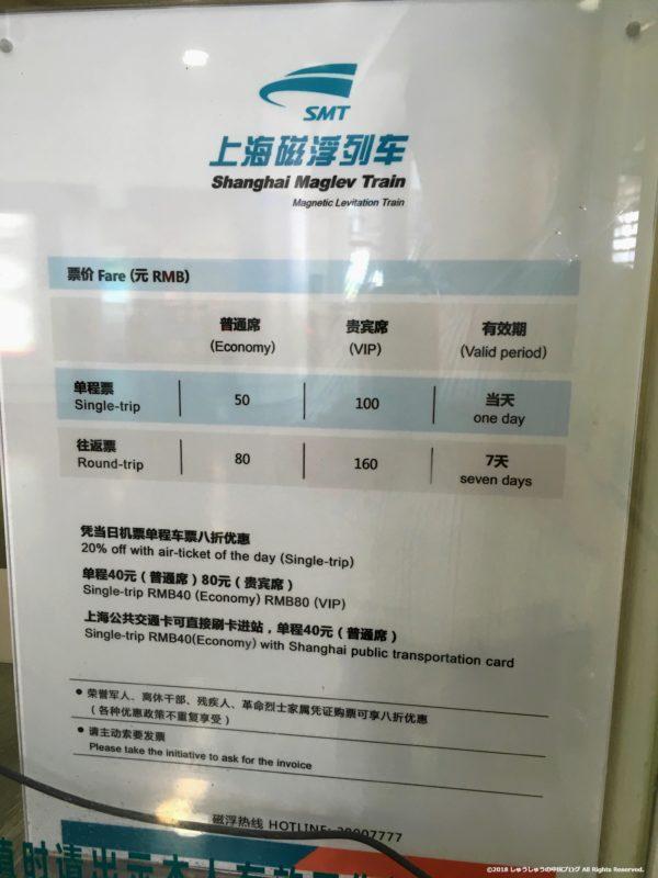 上海リニアモーターカーのチケットの値段